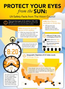 UV-Safety-Infographic_1